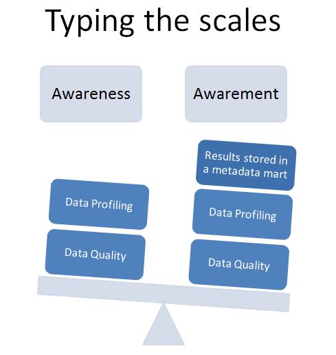 metadata scales